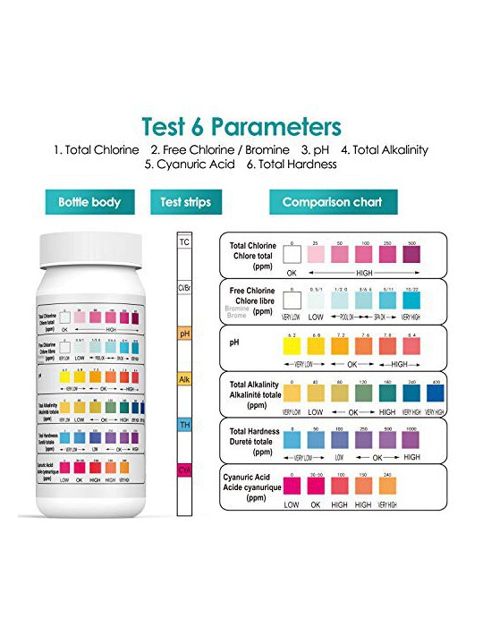 Ehomfy Tiras de Prueba de pH, 6 en 1 Papel de Prueba Multifuncional para Pruebas de pH de Cloro Residual, alcalinidad, dureza